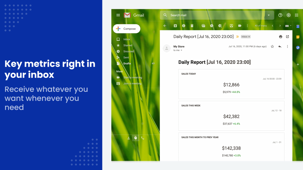 Get all key metrics by email